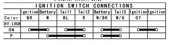 Wiring An Ignition Switch Kawasaki Versys Forum